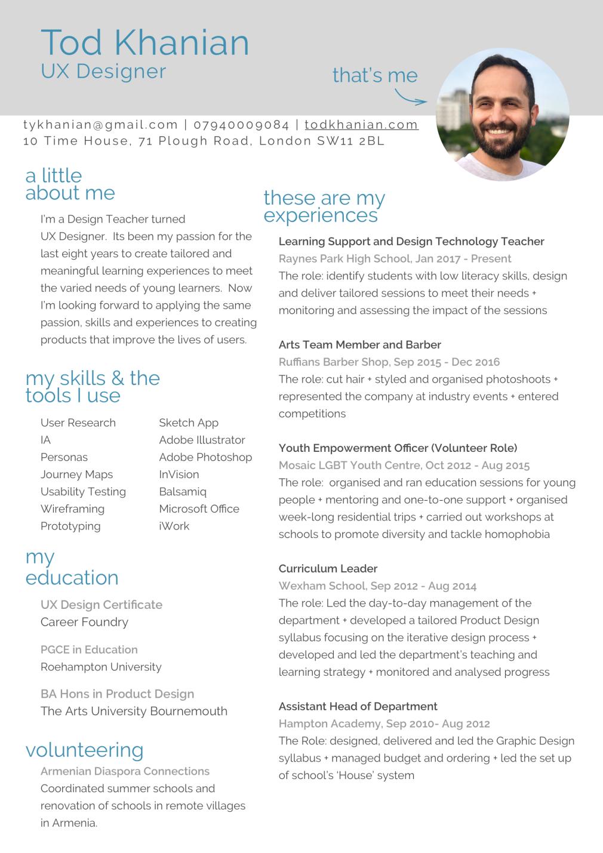 Tod Khanian - CV for website